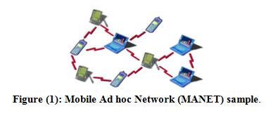ad hoc mobile network research paper