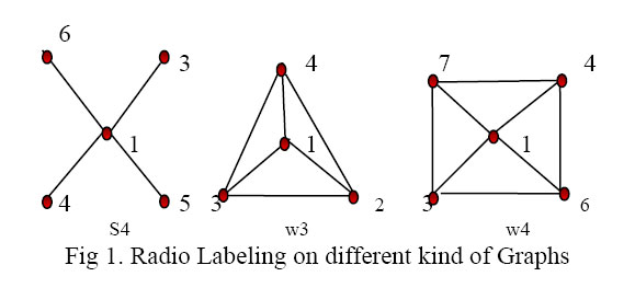 labeling theory articles
